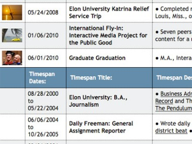 Timetoast timeline list version screengrab
