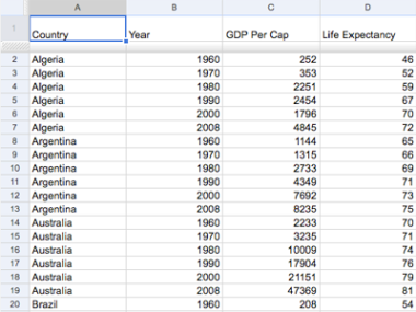 Screengrab of Google Docs spreadsheet